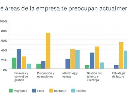 Participa en la nueva encuesta sobre el clima empresarial del sector de la traducción